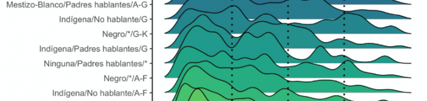 Distribución del índice de riqueza por autoadscripción